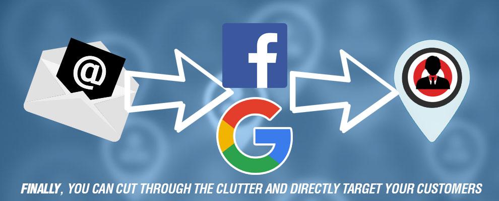 Custom Audience Targeting Facebook Google AdWords
